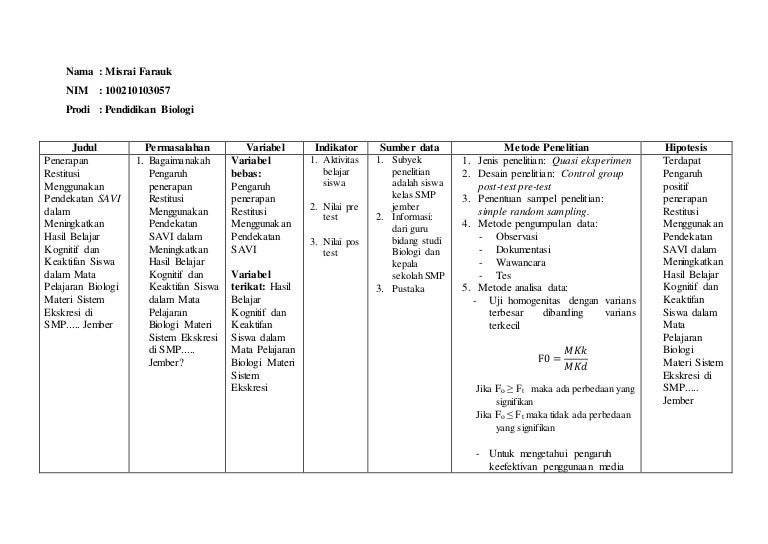 Contoh Matriks Skripsi Contoh Soal Dan Materi Pelajaran 2
