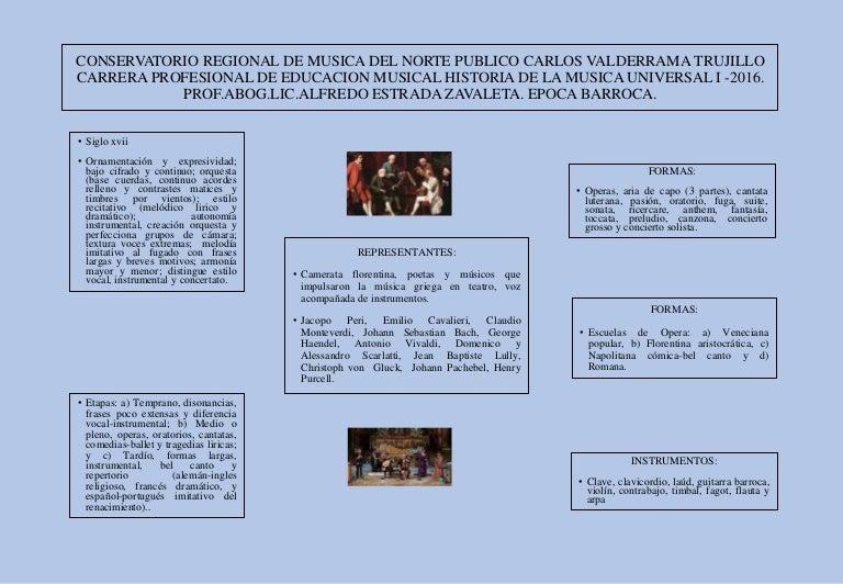 Epoca Barroca Clasicismo Y Romanticismo El Jazz