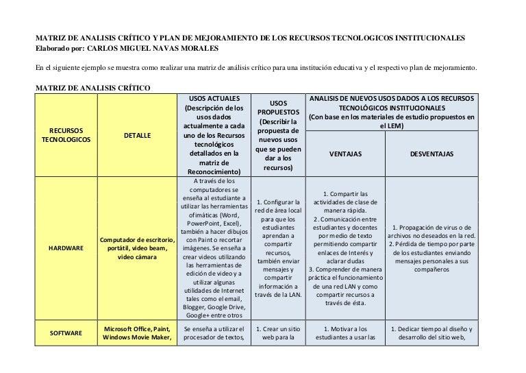 Matriz de analisis critico y plan de mejoramiento de los recursos tec…