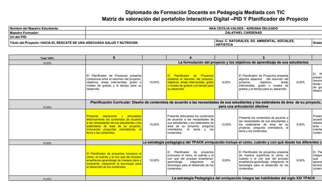 Matriz de valoración   adriana y ana cecilia
