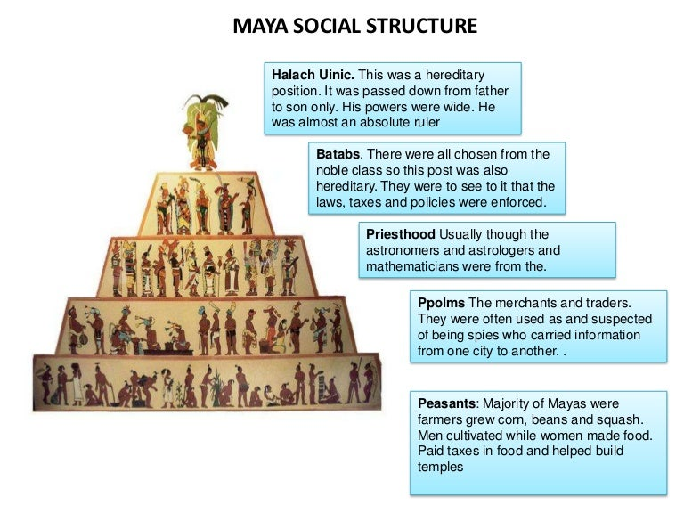 a look at the social structure of the vast inca empire Inca built a vast empire  the incan social system was based on an age-old  form of community coopera-  human-environment interaction look at the.