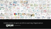 Collaborative Inquiry and the Learning Organization (through doodling)