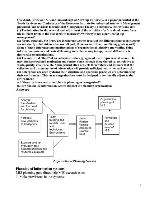 Mb0047 management information system