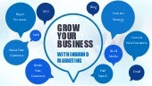 Growing Your Business with Inbound Marketing - Tracy McAllister