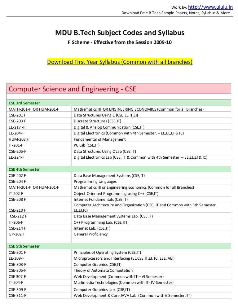 MDU B Tech Subject Codes and Syllabus - F Scheme