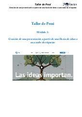 Creación de una presentación a partir de una lluvia de ideas con Prezi