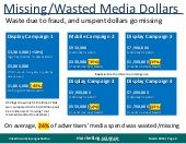 Media Dollars Wasted or Went Missing