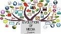 Timeline - Evolution of Media
