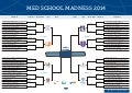 Med School Madness 2014 - Elite 8
