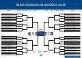 March Med School Madness - Final Game!