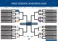 Med School Madness 2014 - Sweet 16!