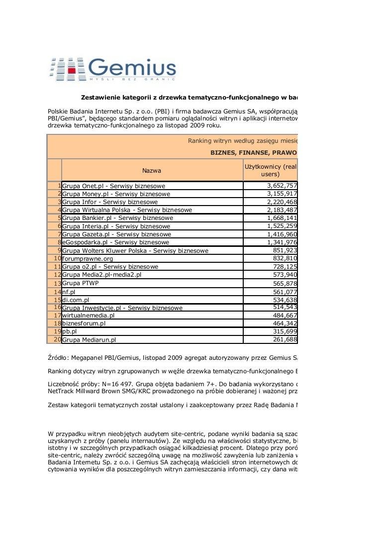 Megapanel Tematyczny Listopad 2009