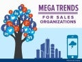 Megatrends for sales organizations