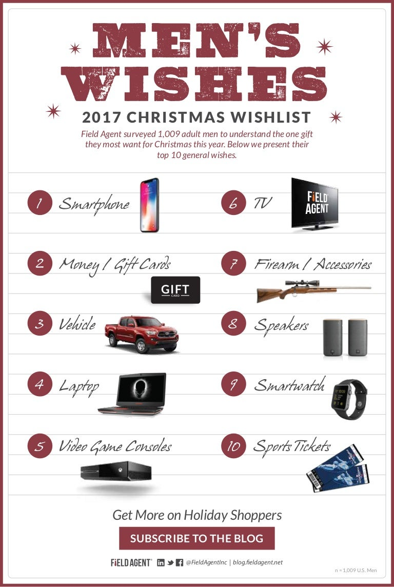 Men\'s Wishes - 2017 Christmas Wishlist
