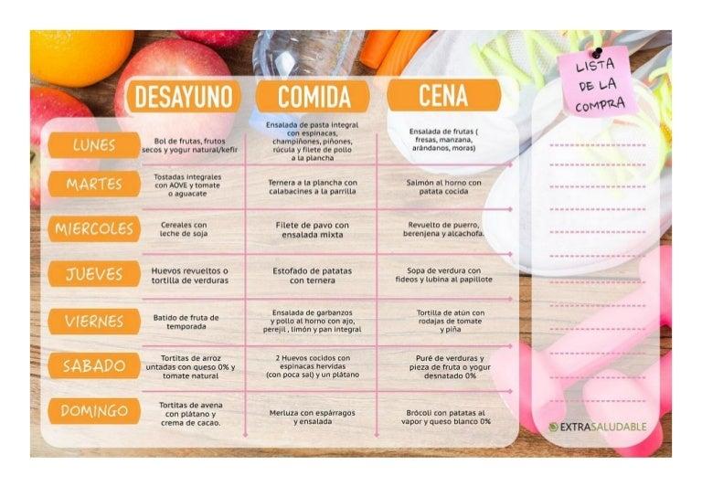 Diabetes Dieta Pdf - Marketing Tip