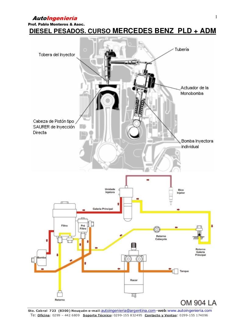 manual mercedes actros pdf