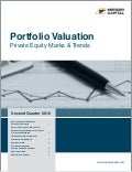 Mercer Capital's Portfolio Valuation: Private Equity Marks and Trends | Q2 2016