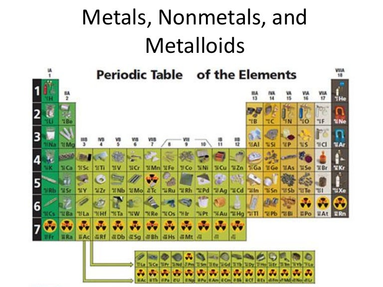 metals non metals and metalloids