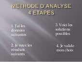 Methode analyse