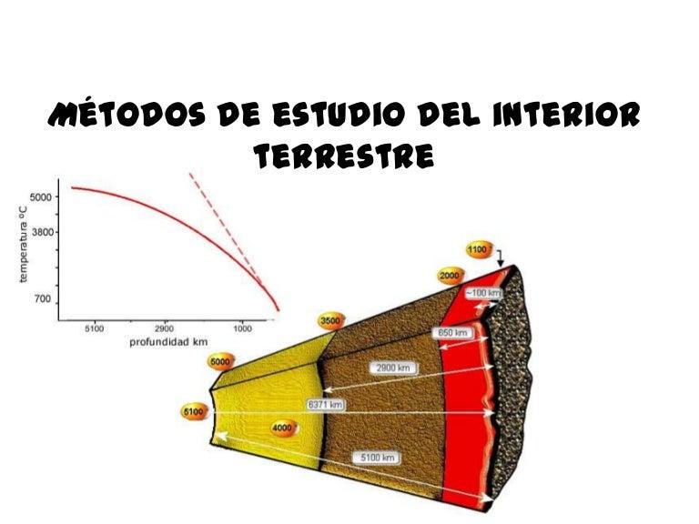 Metodos De Estudio Del Interior Terrestre