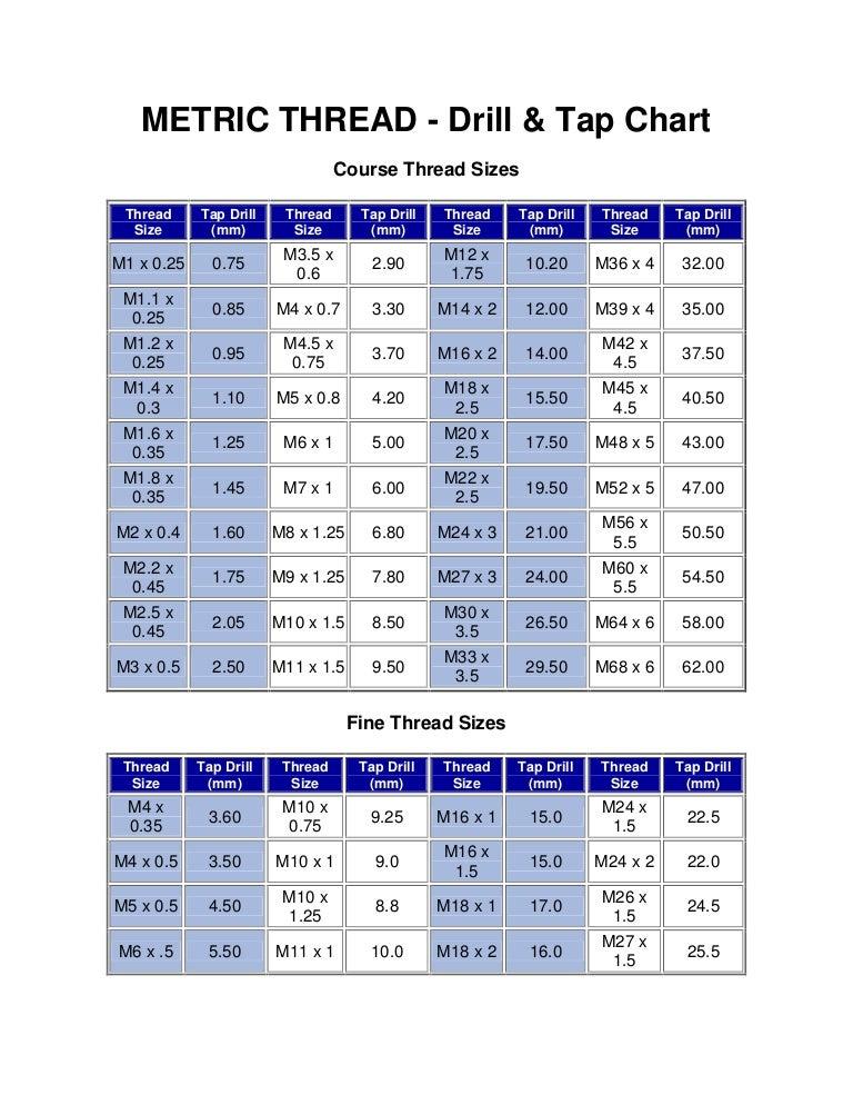 Metric Screw Size Chart Timiznceptzmusic