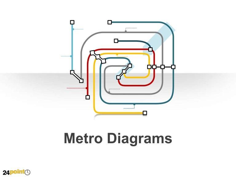 Metro Diagrams