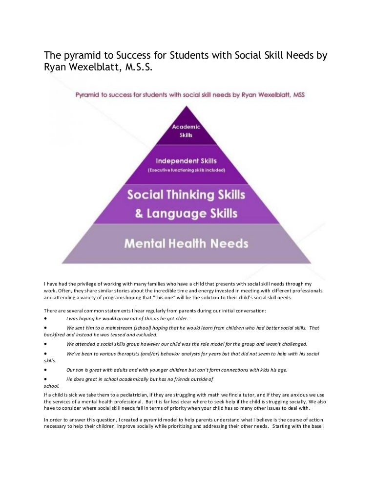 Social Thinking Executive Functioning >> The Pyramid To Success For Students With Social Skill Needs By Ryan W