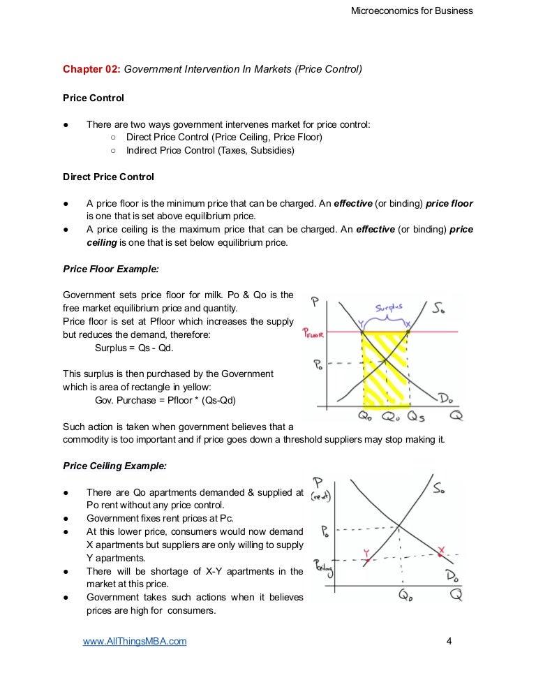 Microeconomics 02 Price Control