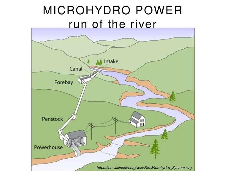 Micro Hydro Power Background
