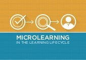 Microlearning Techniques To Improve Employee Training