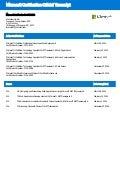 Microsoft certified professional_transcript