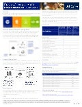 Microsoft Dynamics CRM 2013 Premises Licensing Guide