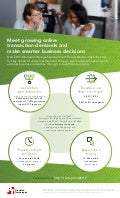 Meet growing online transaction demands and make smarter business decisions - Infographic