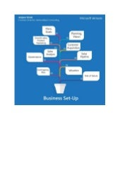 Microsoft ventures masterclass-business planning