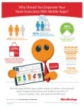 Infographic: Why Should You Empower Your Store Associates with Mobile Apps?