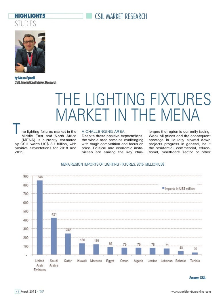 Positive forecasts for the lighting fixtures market in the mena region