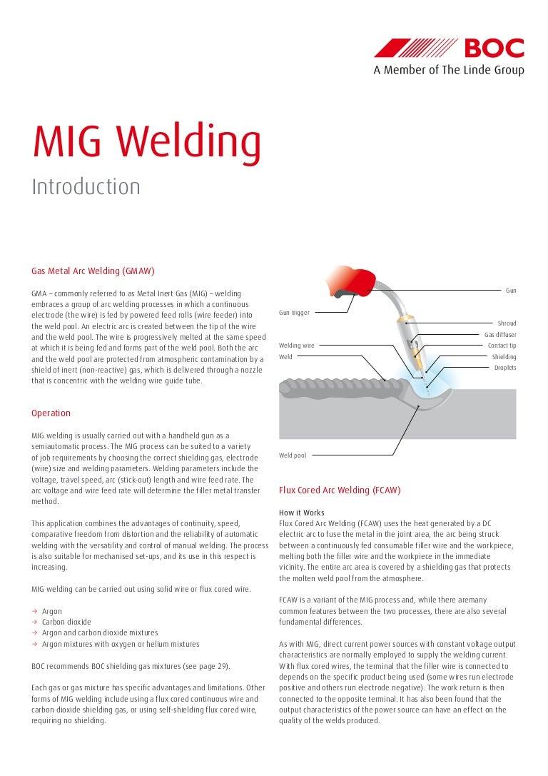 Mig Welding Arc Diagram 160120124843 Thumbnail 4cb1453294280