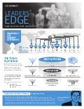 CIO Summit | MILAN 2013 Infographic