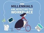 How Millennials are Affecting the Workplace