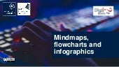 Mindmaps, flowcharts and infographics  with everyday tools