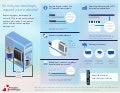 Shrink your desktops, expand your potential - Infographic