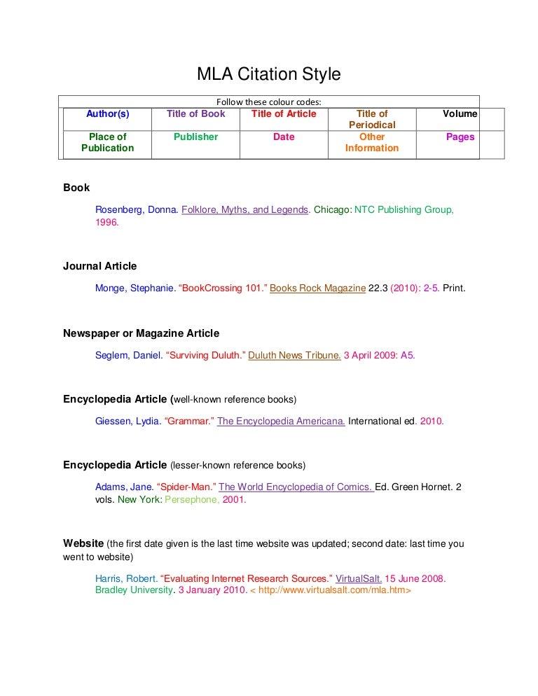 Englishlinx.com   Works Cited Worksheets