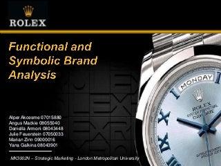 MK3002 - Rolex Functional & Symbolic Brand Attributes