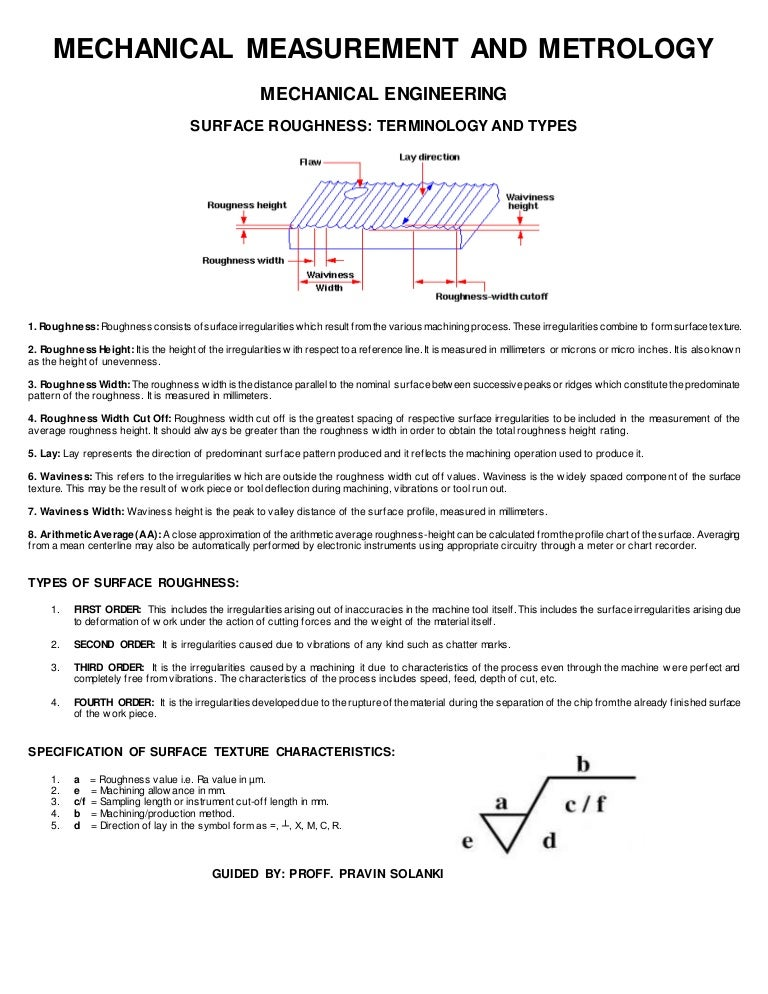 Surface Roughness Terminology And Types