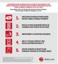 Infographic: Global Mobile Payment Methods: Second half 2015