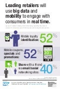 Mobile Real Time Retailing_Bloomberg Businessweek