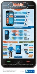 Infographic: Mobile the Final Frontier