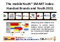 (mobileYouth) The 2011 SMART index: Handset Brands