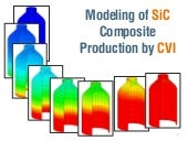 Modeling of SiC Matrix Composite Production by CVI Process