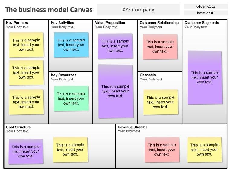 Modelo canvas 1 - Business case ejemplo ...